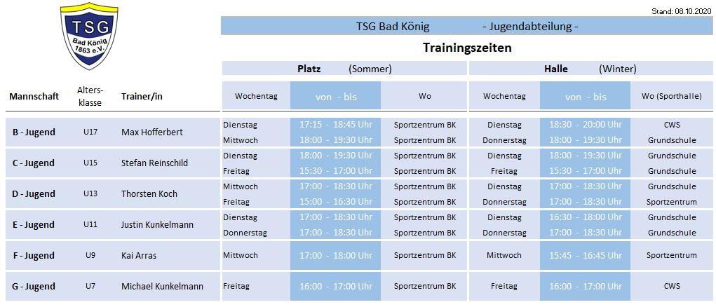 Trainingszeiten Jugend TSG Bad König